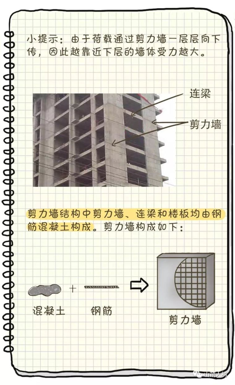 5种常见的住宅建筑结构类型,轻松搞懂_11
