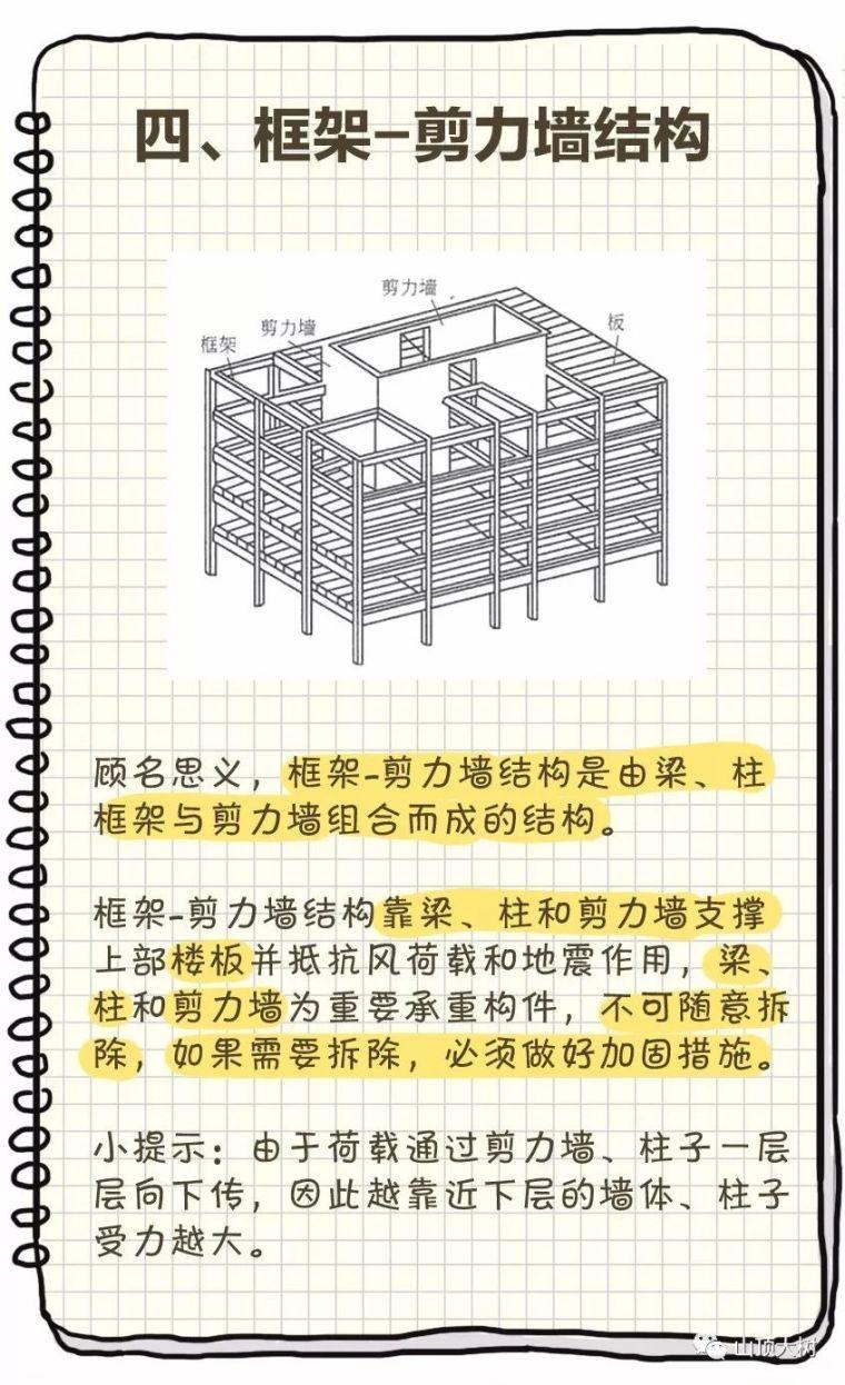 5种常见的住宅建筑结构类型,轻松搞懂_12