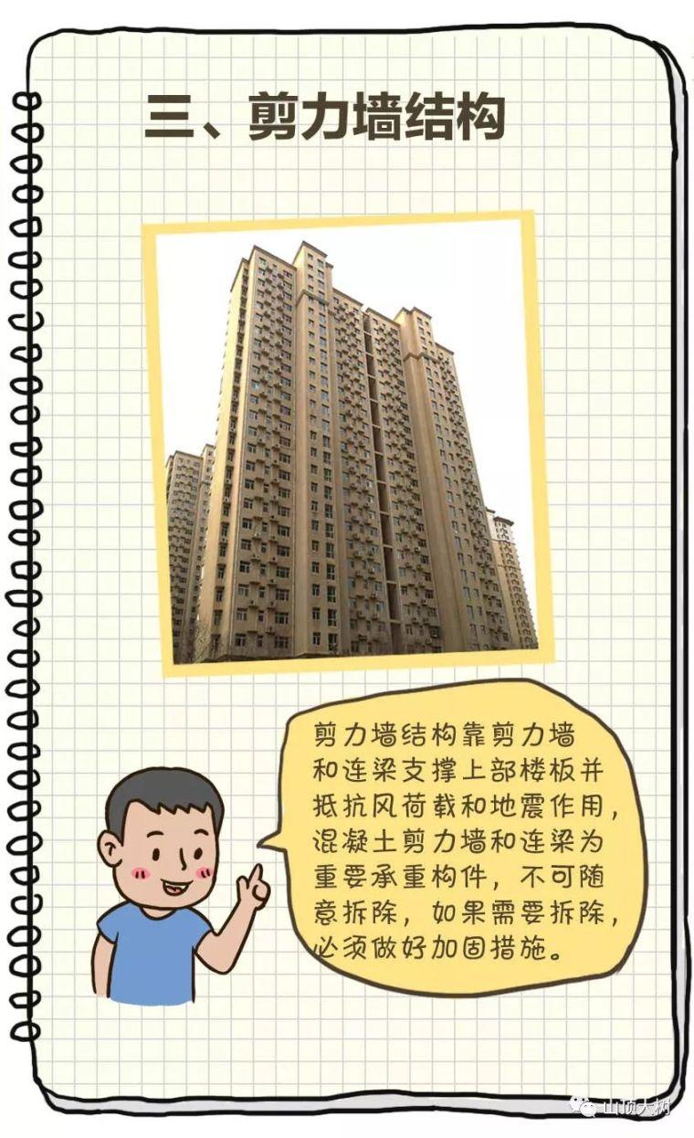5种常见的住宅建筑结构类型,轻松搞懂_10
