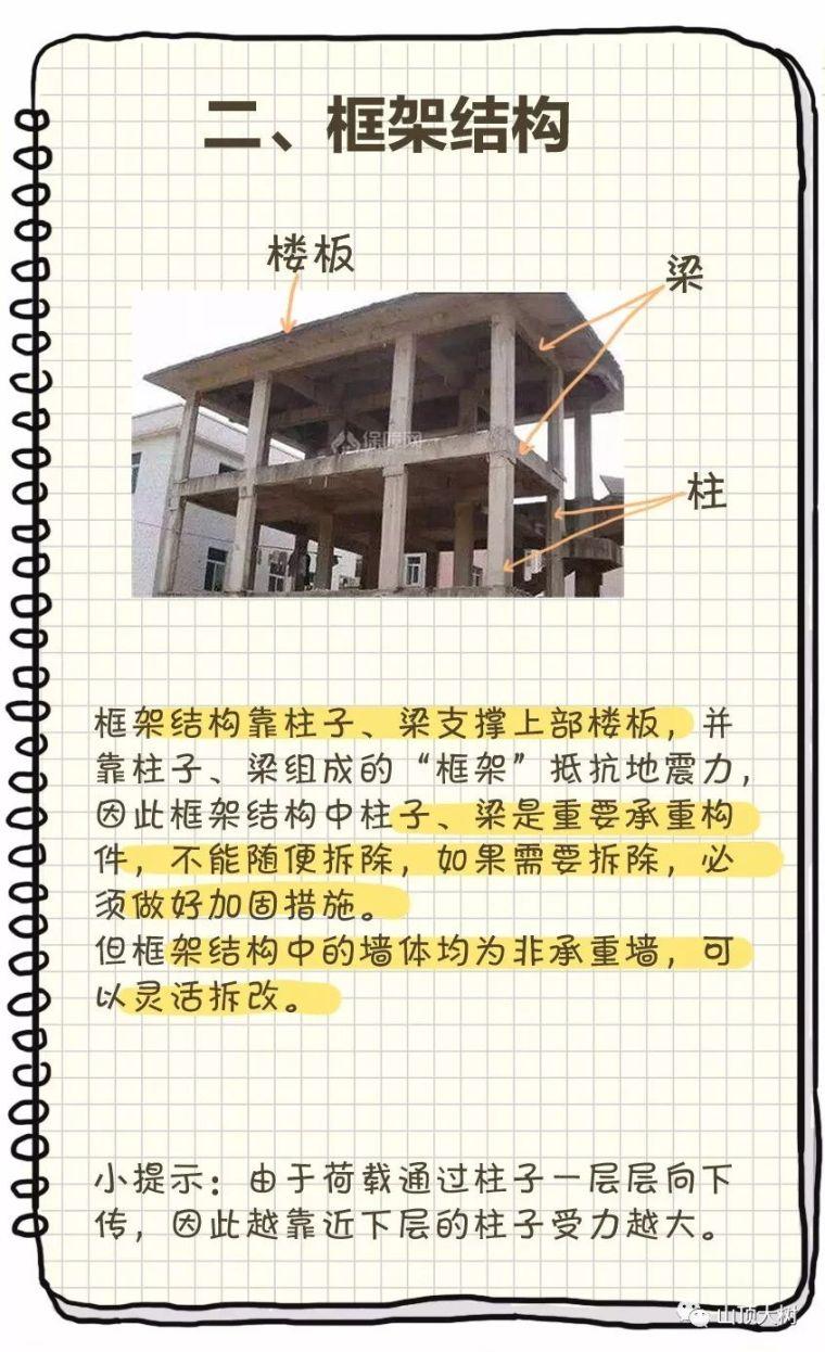 5种常见的住宅建筑结构类型,轻松搞懂_8