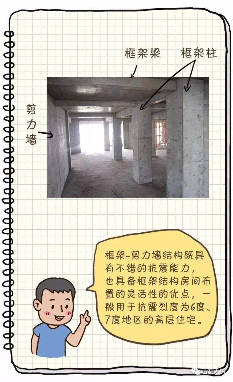 5种常见的住宅建筑结构类型,轻松搞懂_13