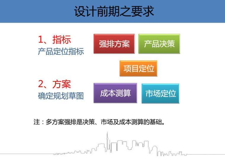 强排方案设计指导 (2)