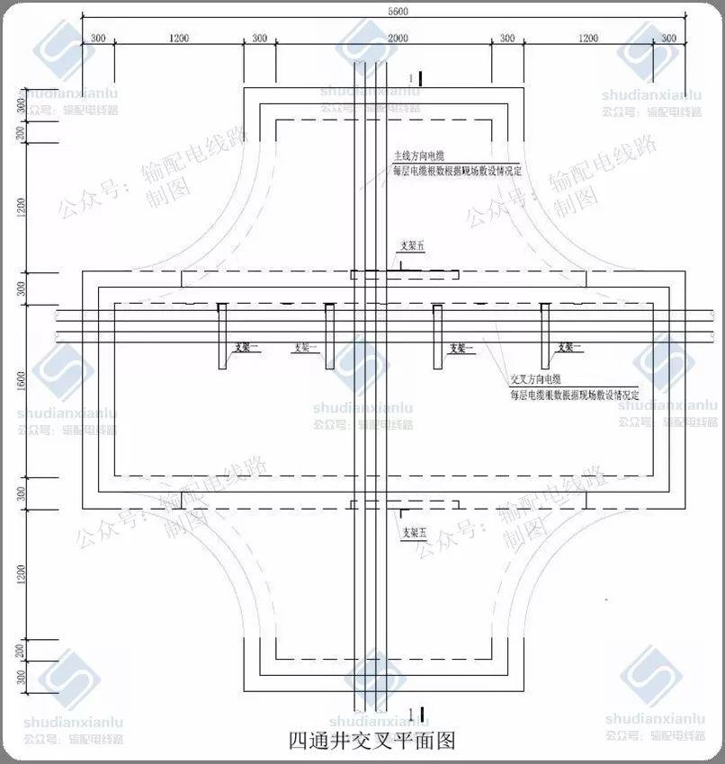 10kV电力电缆线路电缆沟、电缆井敷设要求_12