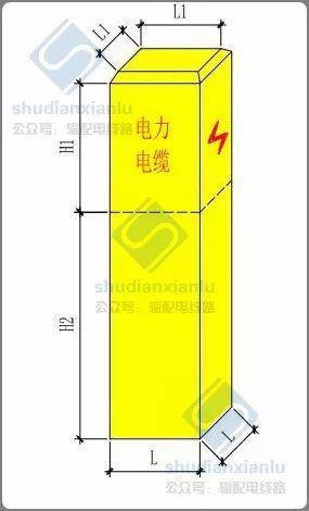 10kV电力电缆线路电缆沟、电缆井敷设要求_17
