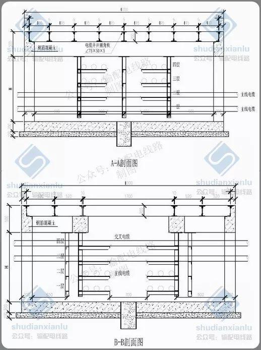 10kV电力电缆线路电缆沟、电缆井敷设要求_15