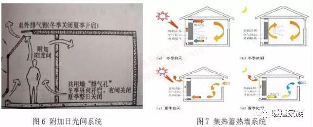 什么是被动式建筑设计?_8