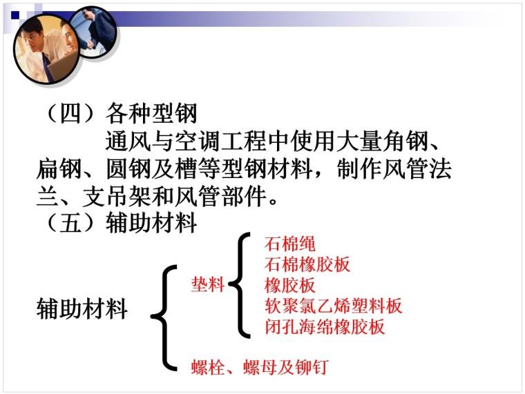 通风空调工程计量与计价概要(PPT格式)