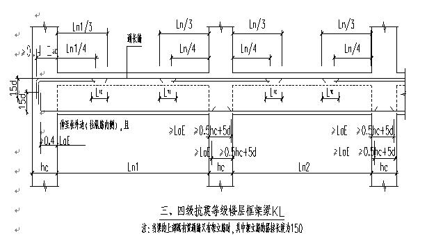 [杭州]框剪结构商品住宅钢筋工程施工方案