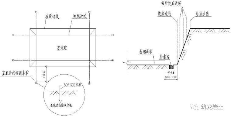 边坡、地下防水、地基与基础工程标准工艺