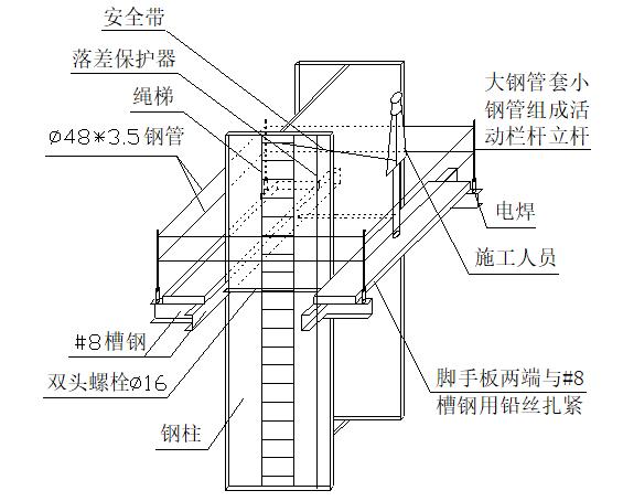 上海主厂房钢结构吊装方案