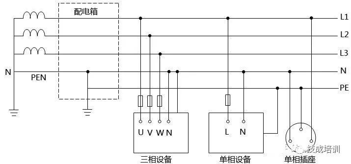 带你快速认识低压配电系统IT、TT和TN的接地_6