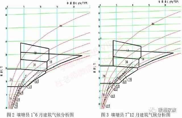 什么是被动式建筑设计?_4