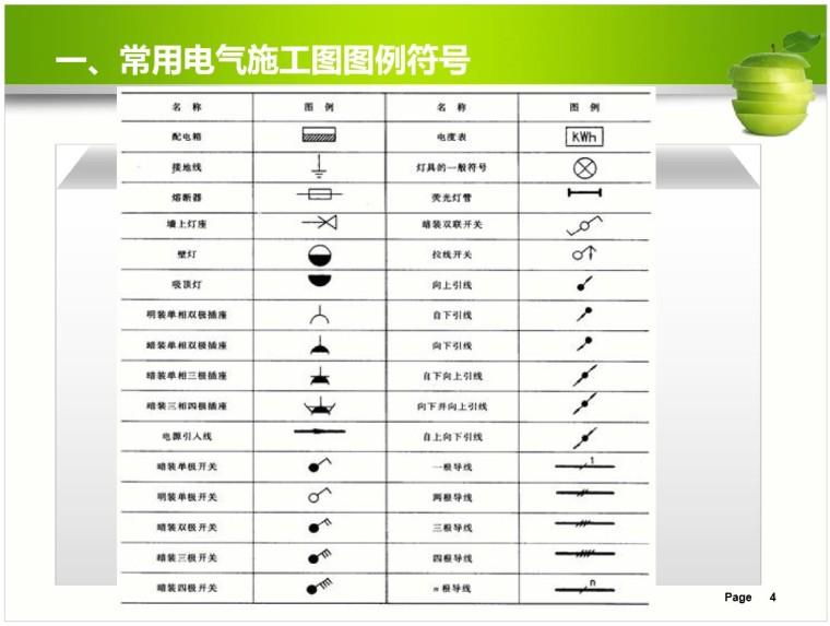 电气设备安装工程计量与计价培训讲义