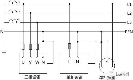 带你快速认识低压配电系统IT、TT和TN的接地_4