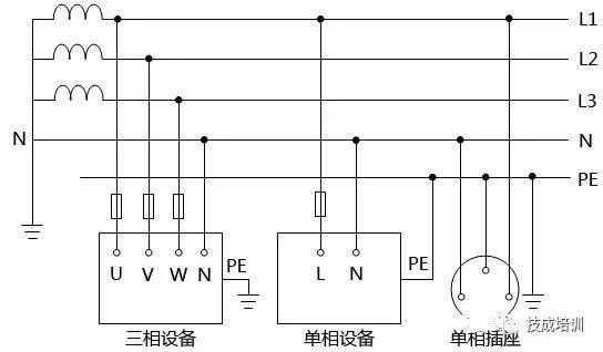 带你快速认识低压配电系统IT、TT和TN的接地_3