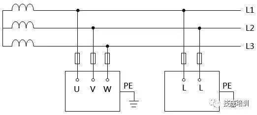 带你快速认识低压配电系统IT、TT和TN的接地_2