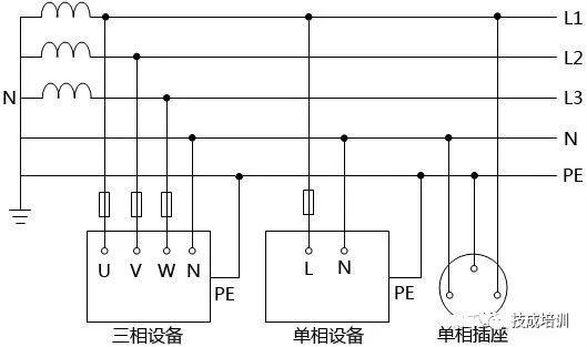 带你快速认识低压配电系统IT、TT和TN的接地_5