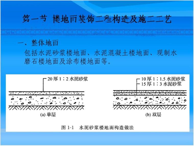 装饰工程计量与计价培训讲义(PPT格式)