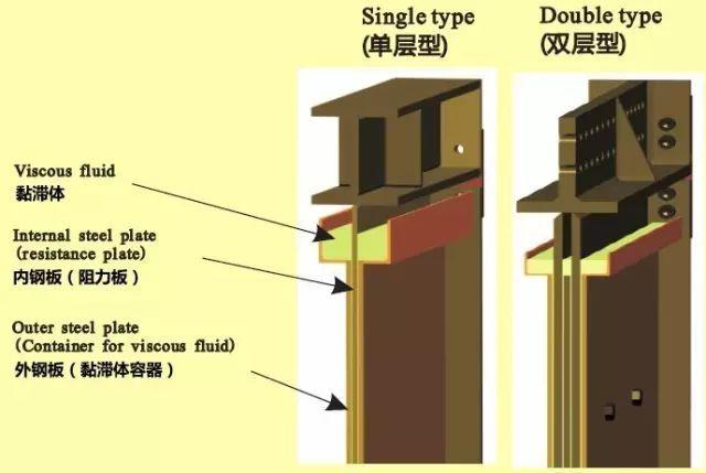 装配式钢结构+BIM技术,创新做高层住宅!_7