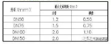 机电安装工程质量控制有哪些要点_6