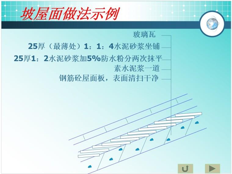 屋面工程计量与计价培训讲义(PPT格式)