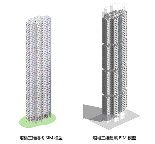 装配式钢结构+BIM技术,创新做高层住宅!_18