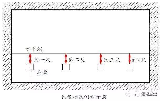 机电安装工程质量控制有哪些要点_20