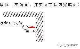 机电安装工程质量控制有哪些要点_22