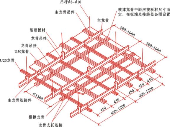 u型轻钢龙骨吊顶资料下载-2019最新装饰装修吊顶工程施工工艺