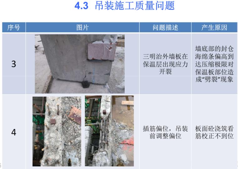 吊装施工质量问题