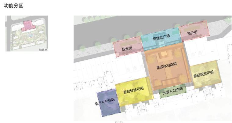 欧陆风格阳光城景观方案文本 (6)