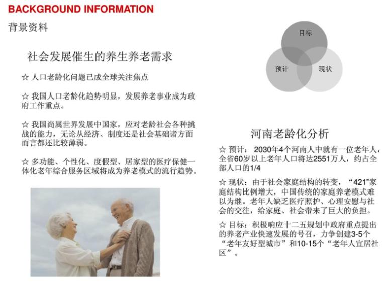 原阳国际养生养老产业基地概念性方案汇报