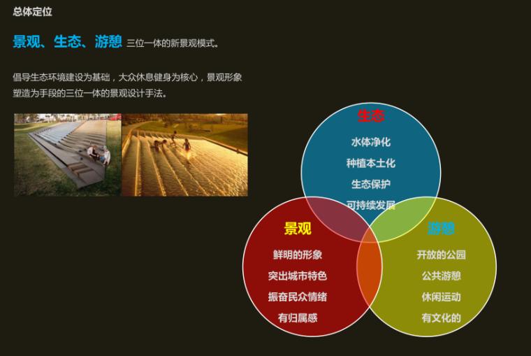 [湖南]山体公园-攸县后山绿地景观概念设计-6-攸县后山知名地产-总体定位