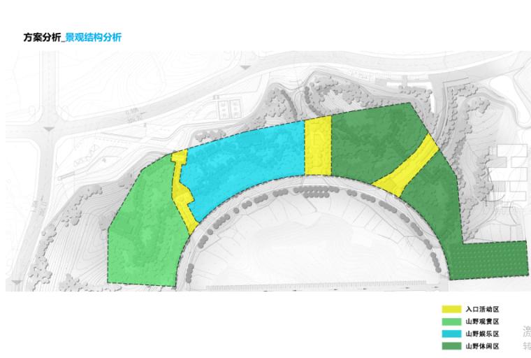 [湖南]山体公园-攸县后山绿地景观概念设计-9-攸县后山知名地产-景观结构分析