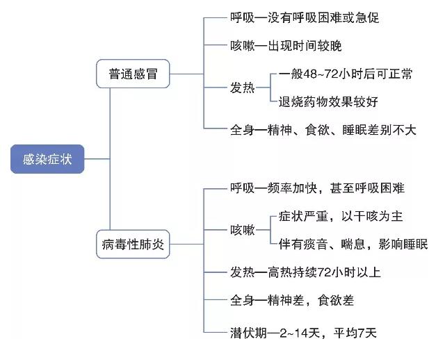 春节后复工工地疫情防控应急预案(2020年)