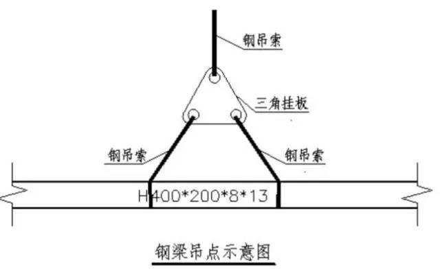 钢结构吊装施工工艺流程
