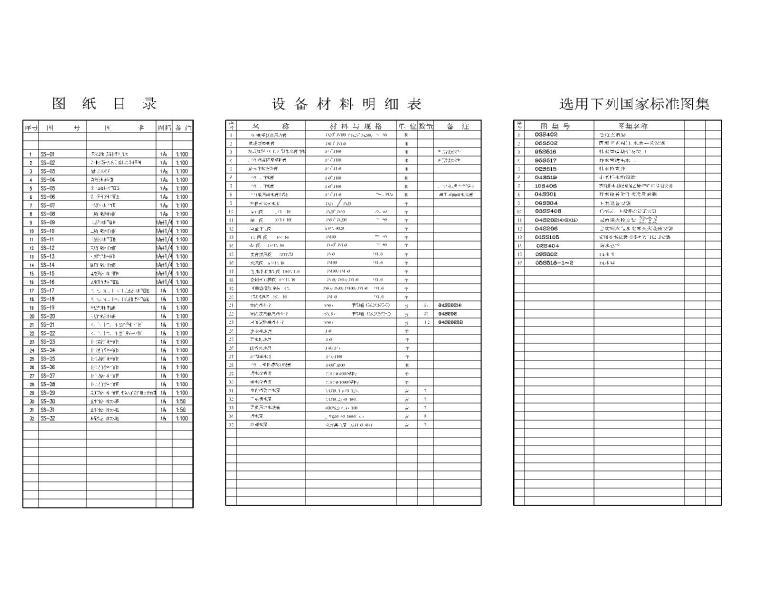 贵州省某大型办公楼机电设计施工图_200张-图纸目录设备材料明细表