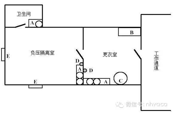 综合医院暖通空调设计与负压隔离病房设计_1