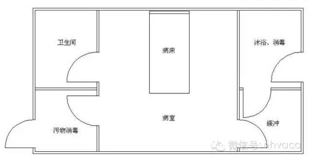 综合医院暖通空调设计与负压隔离病房设计_3