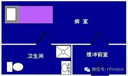 综合医院暖通空调设计与负压隔离病房设计_4