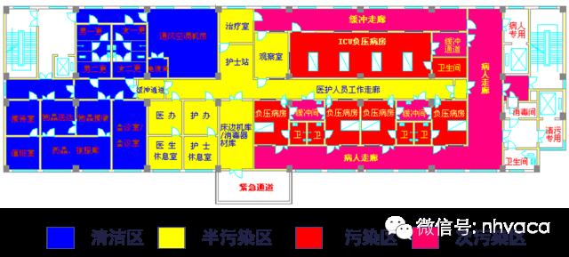 综合医院暖通空调设计与负压隔离病房设计_5