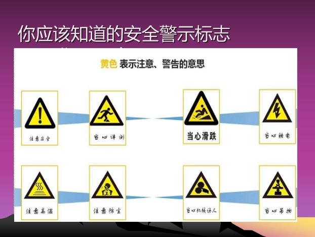 35你应该知道的安全警示标志