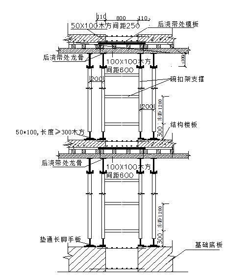 高层剪力墙住宅楼现浇结构技术交底
