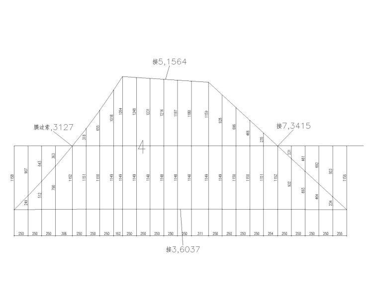 结构模板图2