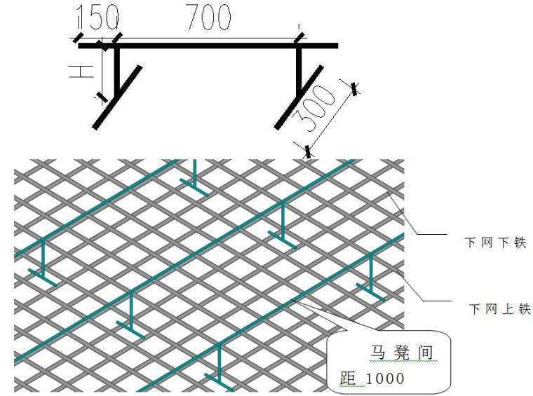 剪力墙结构住宅楼钢筋工程技术交底
