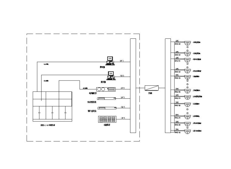 视频监控系统图