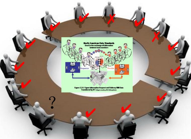 专业信息模型