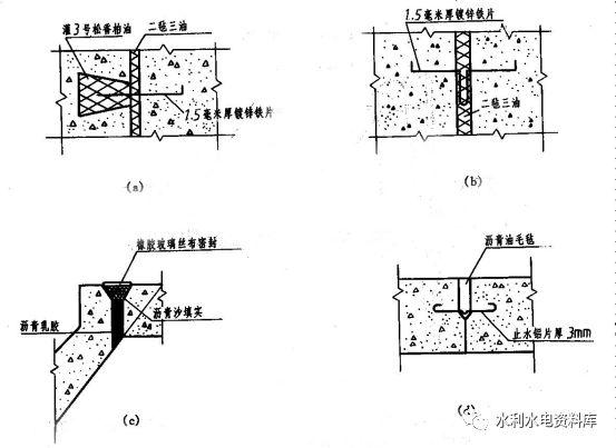 水工图绘制的技巧与识读_4