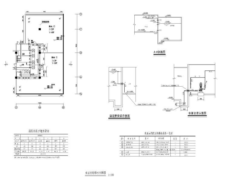 贵州省某大型办公楼机电设计施工图_200张-水泵房给排水大样图