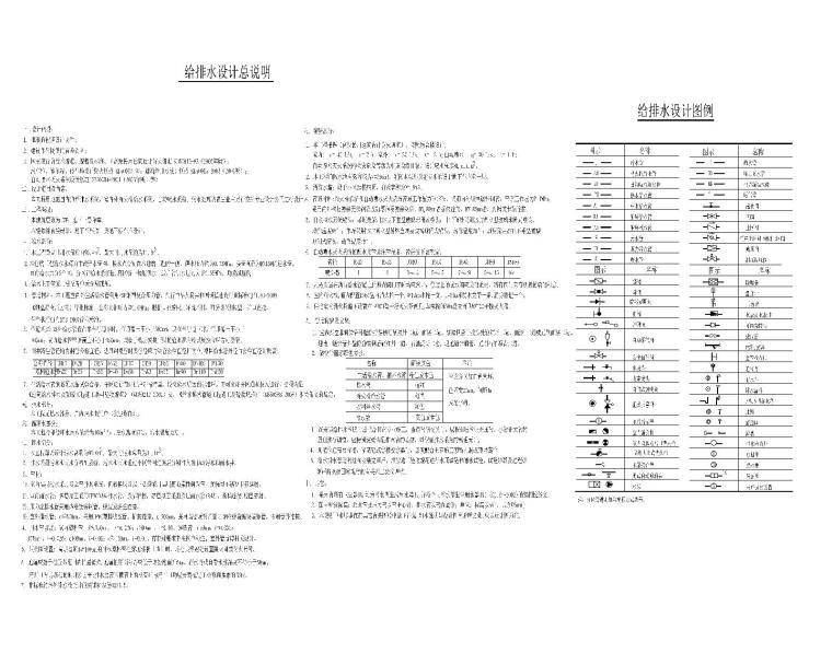 贵州省某大型办公楼机电设计施工图_200张-设计说明